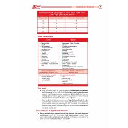 2022 - DUS Şampiyonların Notu - Farmakoloji