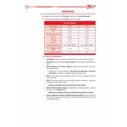 2022 - TUS Şampiyonların Notu DAHİLİYE