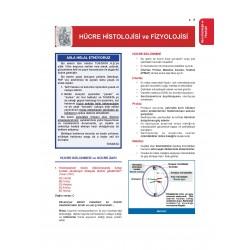 31. Baskı TTS Soruları - Fizyoloji