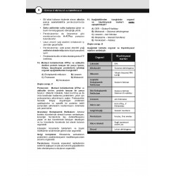 DUS Miadent Soruları Fizyoloji ( 6.Baskı )