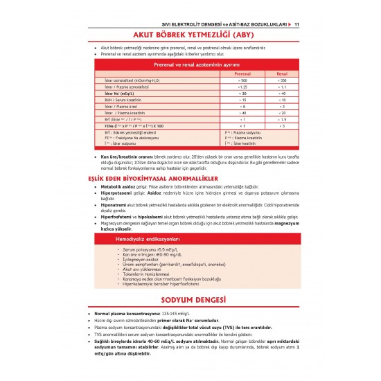 ProspekTUS Konu Genel Cerrahi ( 8.Baskı ) Levent Kodal
