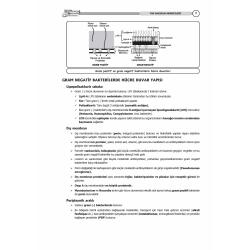 Tus Kampı Notu - Mikrobiyoloji ( 11-1 )
